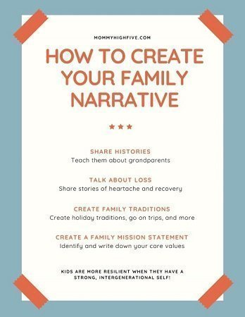 How to Create Your Family Narrative Printable