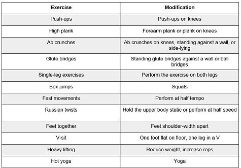 Pregnancy-Modifications-Exercise