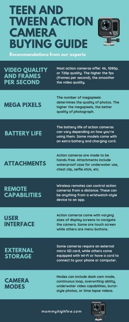 Teen And Tween Action Camera Buying Guide Infographic