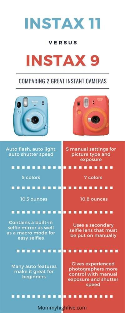 Fujifilm Instax Mini 11 Versus 9